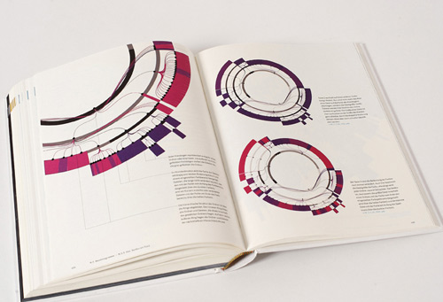 Book opened on a page about infographics