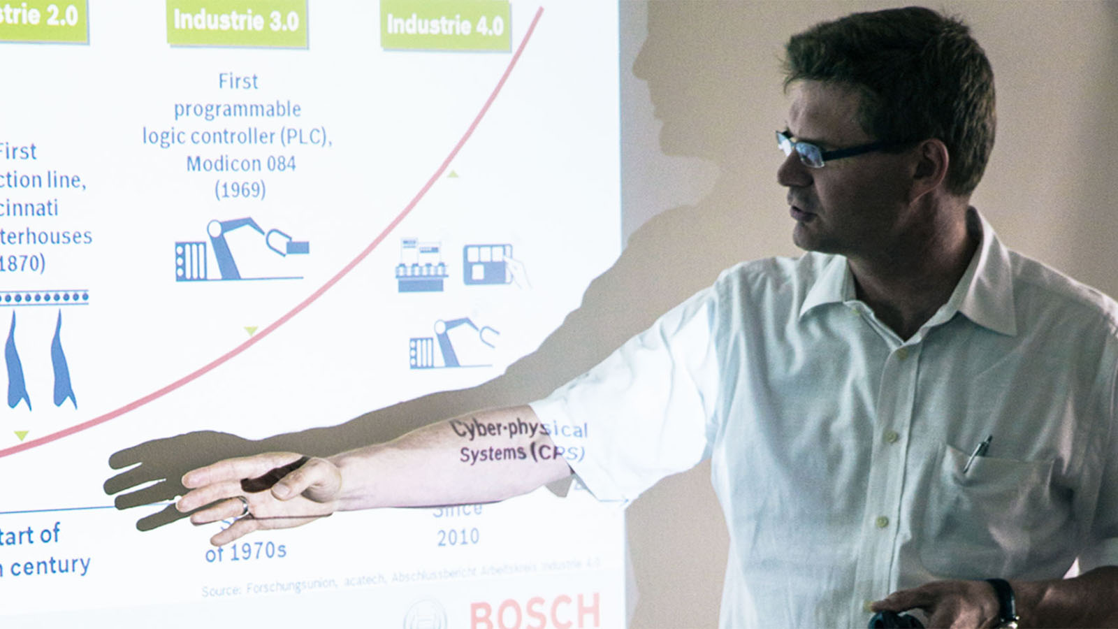 Lab Talk: Dr. Stefan Ferber gave us a lecture about Industry 4.0